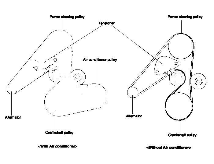 tuto faire la distribution sur un hyundai coup v6 gk. Black Bedroom Furniture Sets. Home Design Ideas